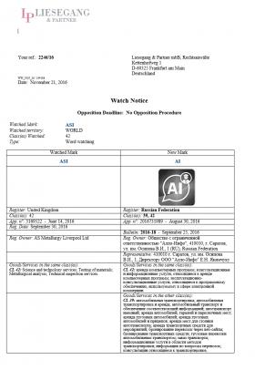 Markenüberwachung Montenegro
