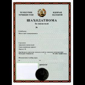 Änderung Adresse Markeninhaber Tadschikistan